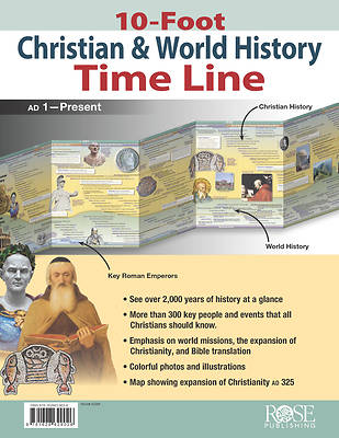 10-Foot Christian & World Hist Time Line