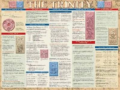 Picture of Wall Chart Understand the Trinity Laminated