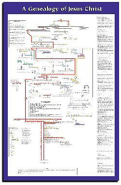 Picture of Wall Chart Genealogy of Jesus Christ Laminated