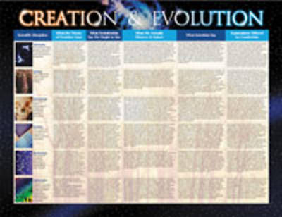 Creation And Evolution Wall Chart - Laminated