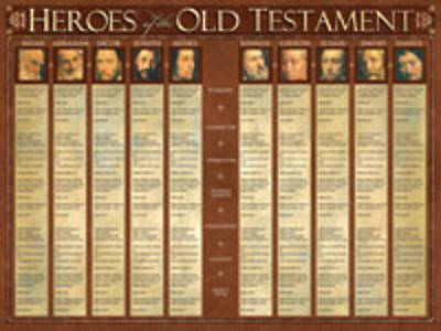 Picture of Chart Wall Heroes of the Old Testament
