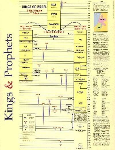 Picture of Chart Kings And Prophets
