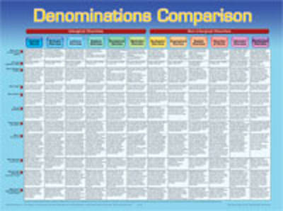 Picture of Denominations Comparison Wall Chart - Laminated