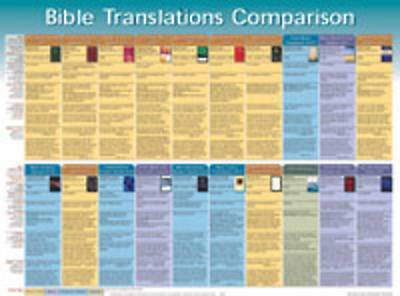 Picture of Wall Chart Bible Translation Comparison
