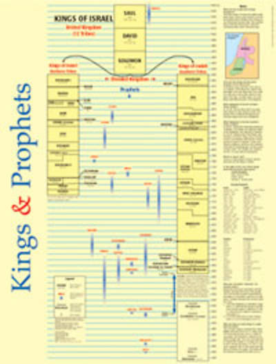 Kings And Prophets Time Line Wall Chart - Laminated