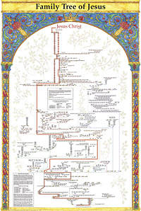 Picture of Wall Chart Adam to Jesus Family Tree Laminated
