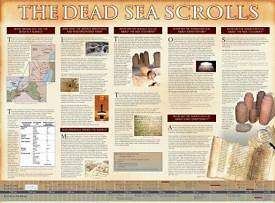 Picture of Wall Chart Dead Sea Scrolls Laminated