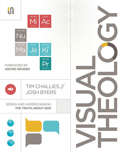 Picture of Visual Theology