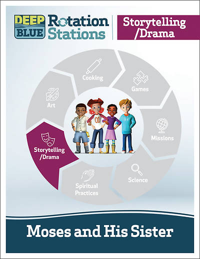 Picture of Deep Blue Rotation Stations: Moses and His Sister - Storytelling/Drama Download
