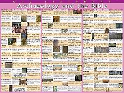 Picture of Archaeology And The Bible Chart