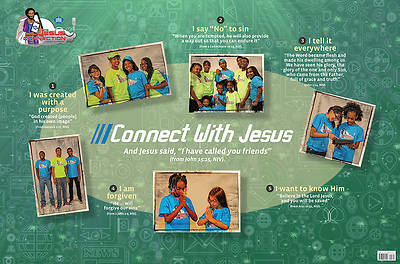 UMI VBS 2014 The Jesus Connection Application Poster Jr/Teen