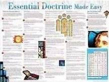 Picture of WALL CHART CHRISTIAN  DOCTRINE