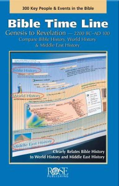 Picture of Bible Time Line Pamphlet
