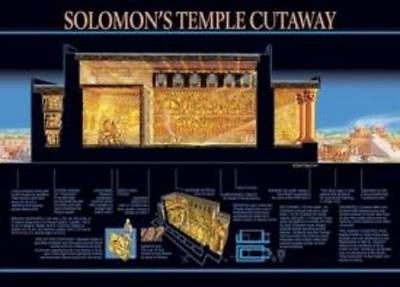 Picture of Wall Chart Solomans Temple Cutaway