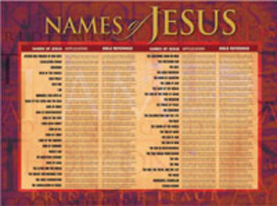 Names Of Jesus Wall Chart - Laminated