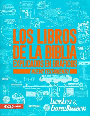 Picture of Los Libros de la Biblia Explicados En Gráficos - NT