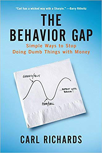 Picture of The Behavior Gap