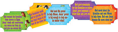 Gospel Light Vacation Bible School 2013 SonWest RoundUp Ultimate Connections Signs-set of 5