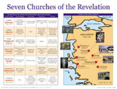 Seven Churches Of Revelation Wall Chart - Laminated