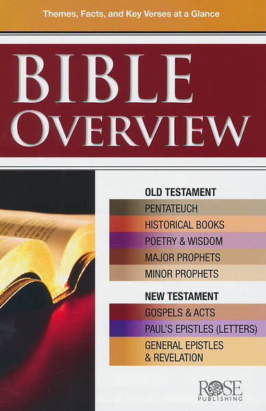 Bible Overview [ePub Ebook]