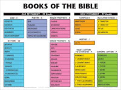 Picture of Books Of The Bible Wall Chart - Laminated