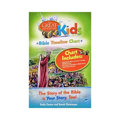 Picture of Great Adventure Kids Bible Timeline Chart