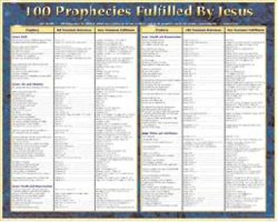 Picture of Wall Chart 100 Prophecies Fulfilled By Jesus