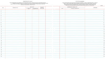 Westminster Church Register - Chronological Roll Of Active Members (