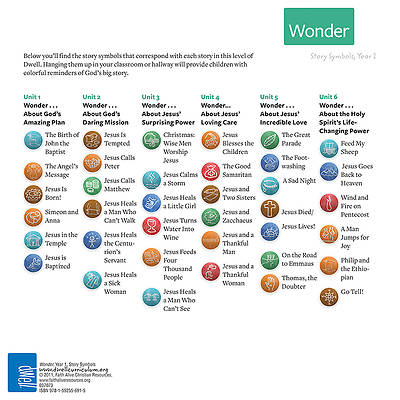 Wonder Grades 2-3: Year 1 Story Symbol Set