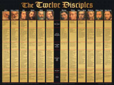 Picture of The Twelve Disciples Wall Chart - Laminated