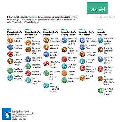 Picture of Marvel Grades 4-5: Year 2 Story Symbol Set
