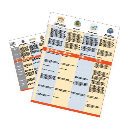 Picture for category VBS Comparison Chart